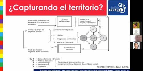Interseccionalidad_Mexico_2021